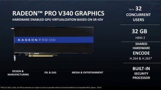 GPU Vega 20